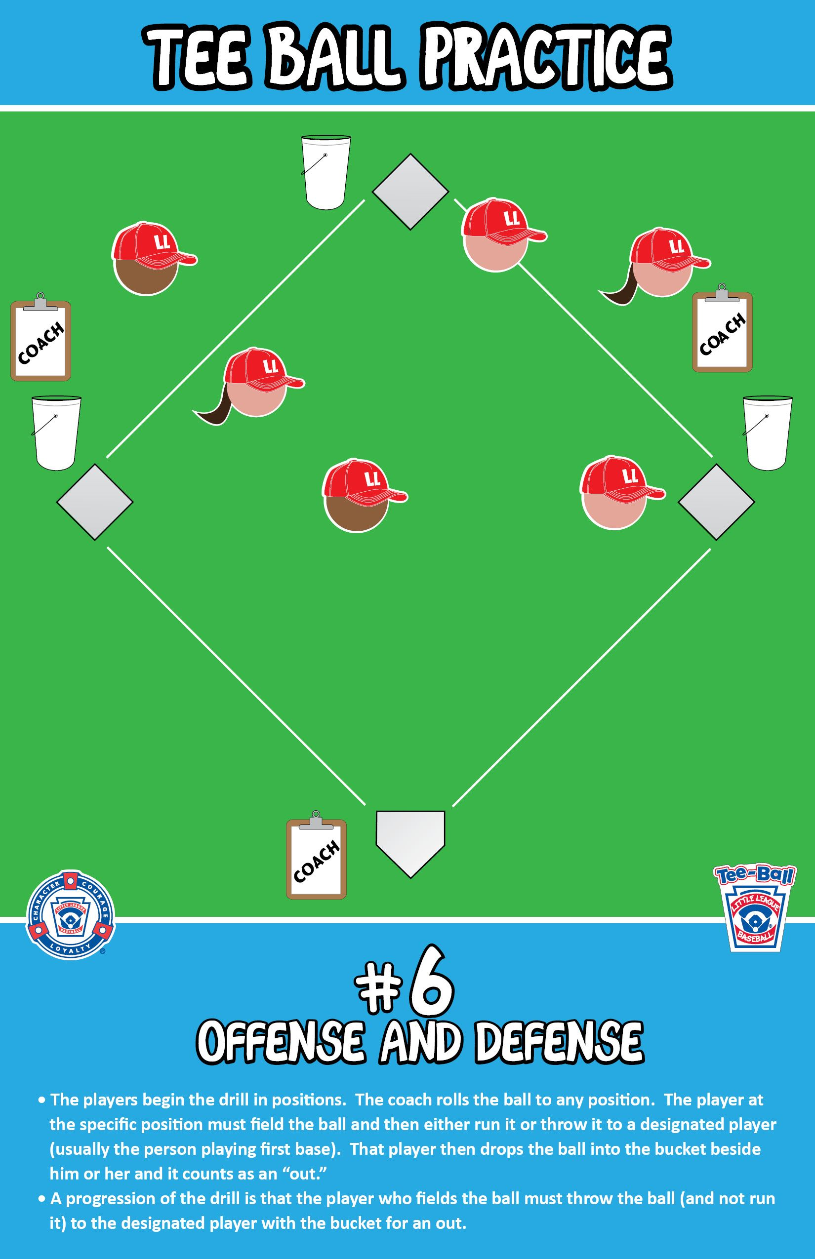 mlb the show 16 rtts pitcher guide