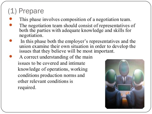 guide to handleing collective bargaining
