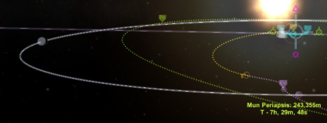 ksp guide to get to the mun