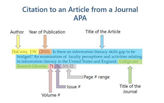 apa reference guide owl purdue