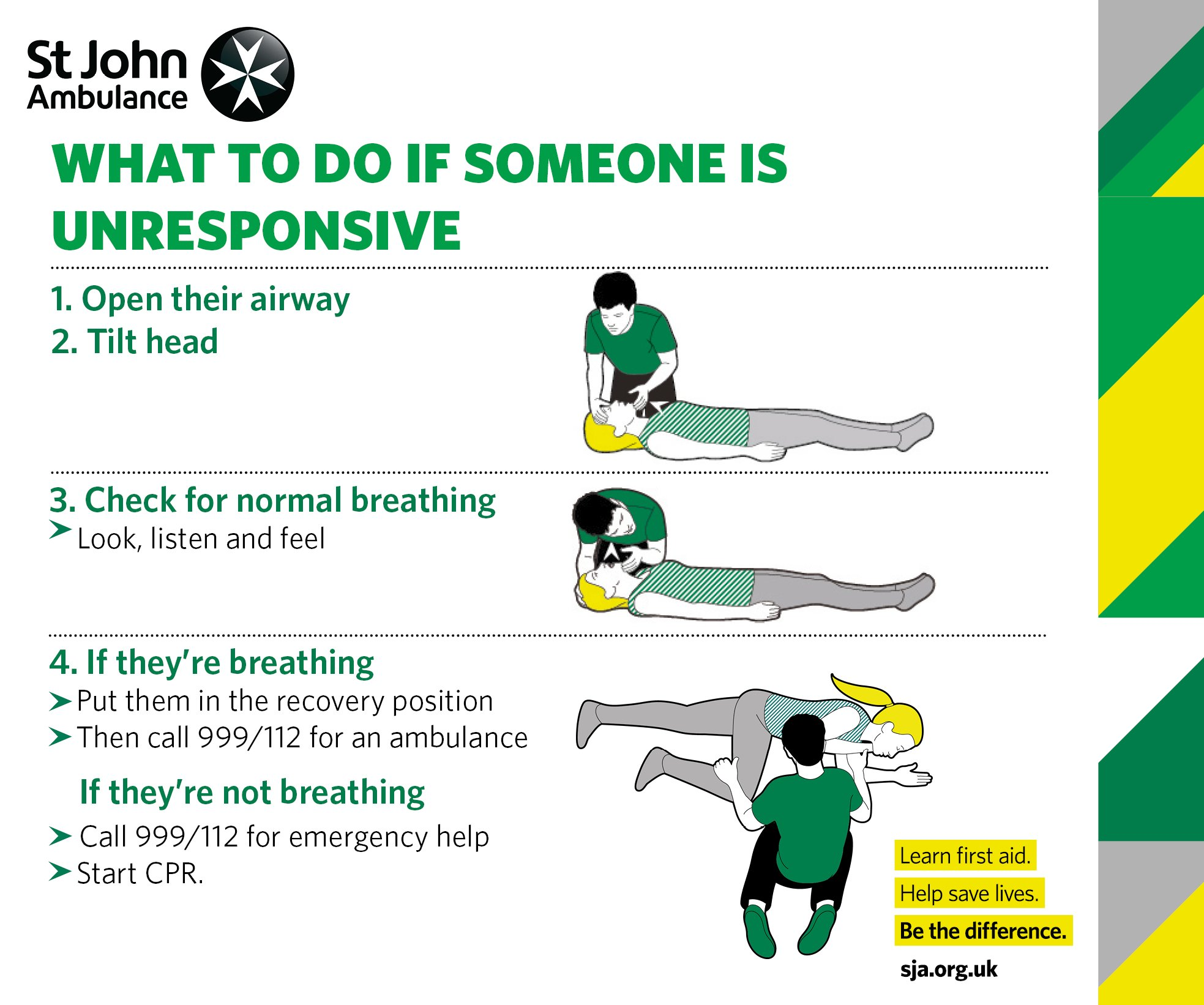 sja bc first aid reference guide pdf